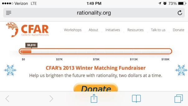 CFAR Fundraiser Progress Bar
